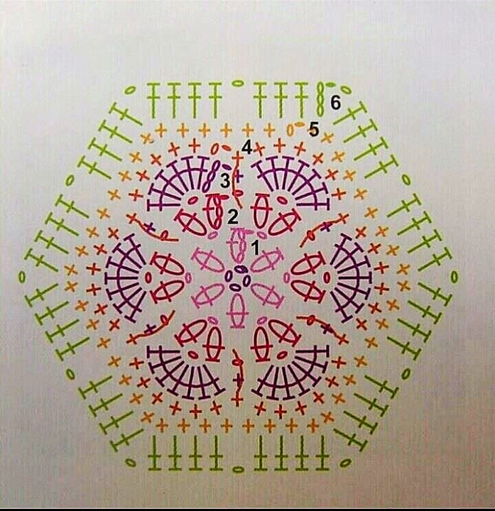 Bit Of Color Diagram Is Abacadabra