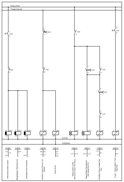 Gambar Diagram Kerja
