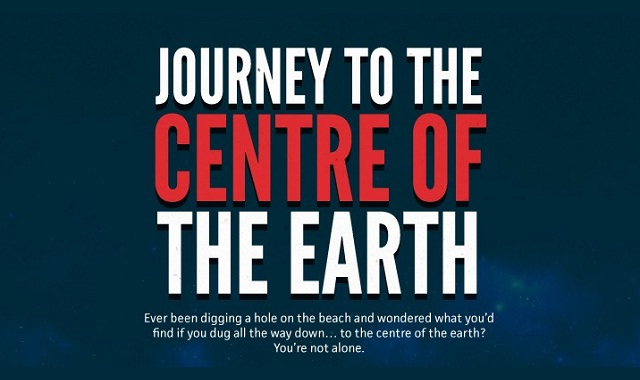 Image: Journey to the Centre of the Earth #infographic