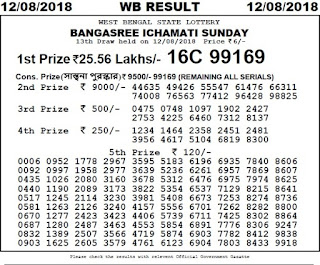 https://www.employmentnewsgov.com/2016/04/state-west-bengal-nababarsha-bumper-lottery-results.html