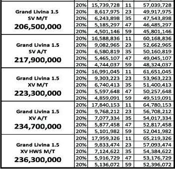 Promo Kredit Nissan Grand Livina Terbaru