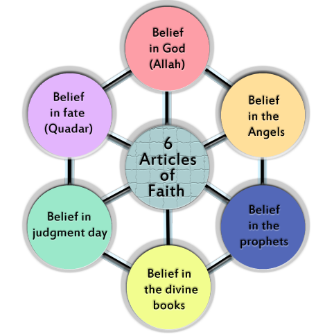 beliefs or knowledge that is independent of culture Culture refers to the cumulative deposit of knowledge, experience, beliefs, values, attitudes, meanings, hierarchies, religion, notions of time, roles, spatial culture in its broadest sense is cultivated behavior that is the totality of a person's learned, accumulated experience which is socially.