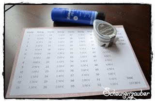 Tabelle Sparwochen