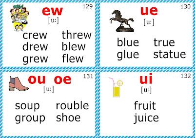 english for kids phonics flashcards long u sound
