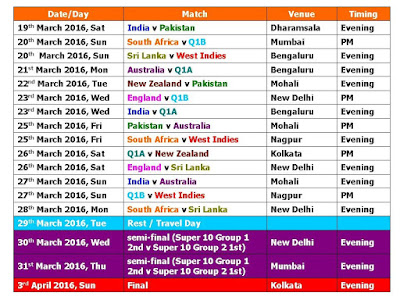 ICC T20 World Cup 2016 Schedule | Fixtures | Timings | Time Table | Images