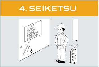 SEIKETSU (Spick and Span)