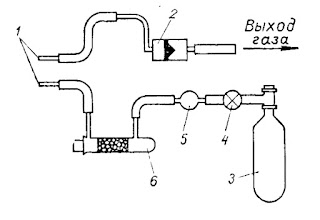 Схема проверки газоанализатора ОА2109М