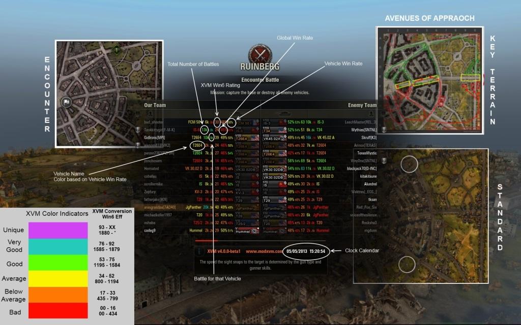 world of tanks mod pack xvm » Моды Wargaming