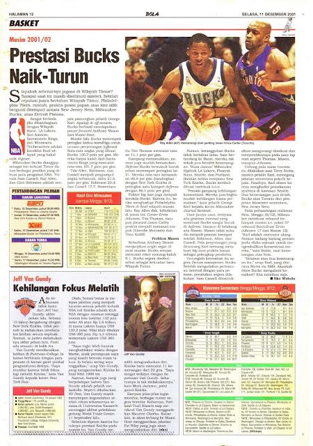 MUSIM 2001/02 PRESTASI BUCKS NAIK-TURUN