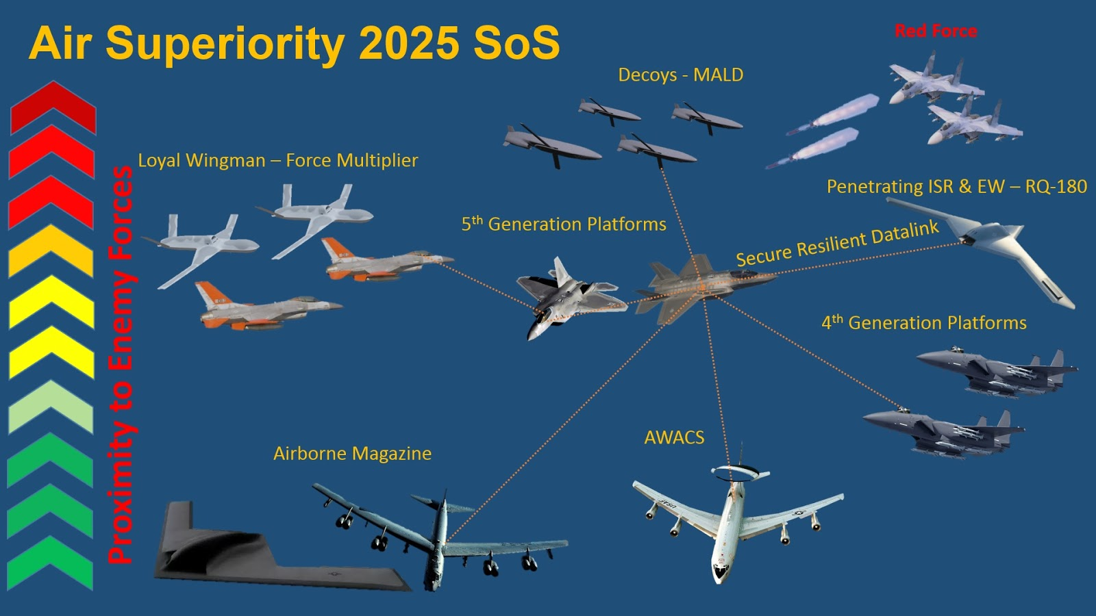 American Innovation: Article Preview: SoS Air Superiority ...