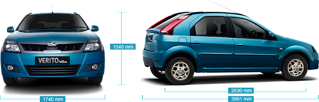 Mahindra Verito Vibe Specification