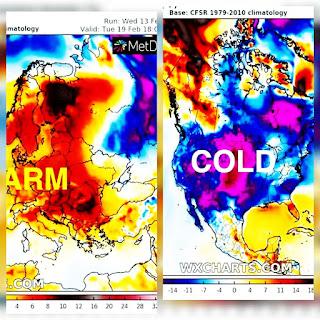 Control climático a gran escala.