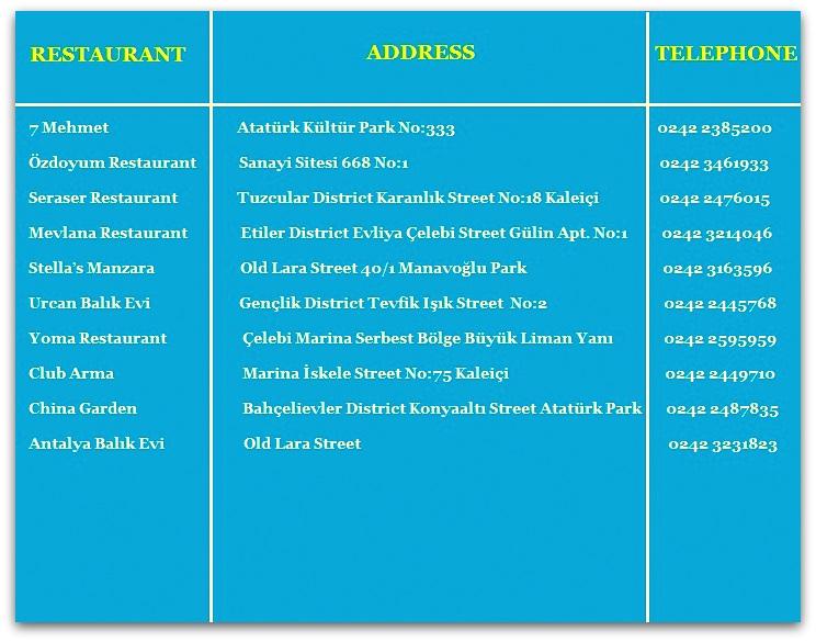 The top 10 restaurants in antalya antalya city blog