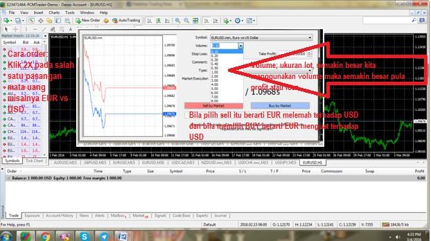 Cara bermain trading forex online