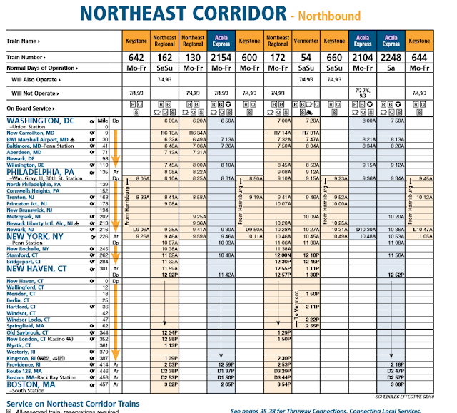 Amtrak Northeast Corridor Northbound schedule Washington DC Philadelphia New York New Haven Boston Acela Express