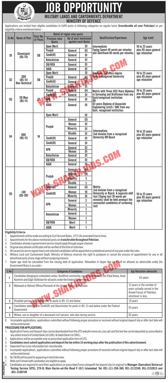 Military Lands And Cantonments Department Jobs April 2020 (64 Posts)