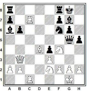 Posición de la partida de ajedrez Sitnikova - Lelchik (Volgogrado, 1985)