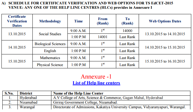 TS/Telangana #Edcet 2015 2nd #Final #Phase #Certificate #Verification,#Web #Options #Dates