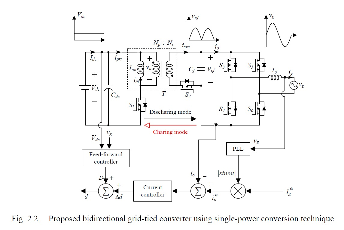 Phd thesis in grid computing