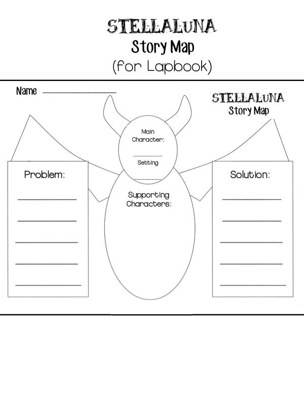 Mrs Megown S Second Grade Safari Stellaluna Literacy