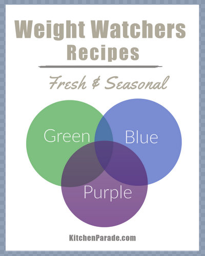 Weight Watchers Recipes ♥ KitchenParade.com, now with myww Green, Blue & Purple Points plus Freestyle, SmartPoints, PointsPlus, Net Carbs plus full nutrition. Seven hundred+ well-tested family recipes for everyday and special occasions.