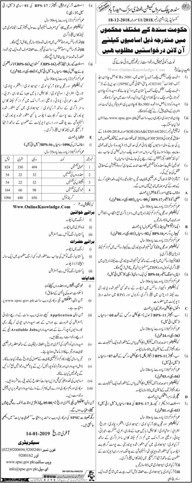 Sindh Public Service Commission (SPSC) Sindh Jobs 2019  www.spsc.gov.pk 2019  spsc login  sindh public service commission jobs 2019  spsc candidate list  spsc slip download  spsc screening test syllabus 2019  spsc help  spsc cce 2019