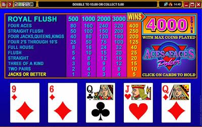 Sebuah Panduan Lengkap untuk Poker Video - Panduan Permainan Casino Blackjack