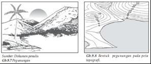 Interpretasi Peta Tentang Bentuk Dan Pola Muka Bumi