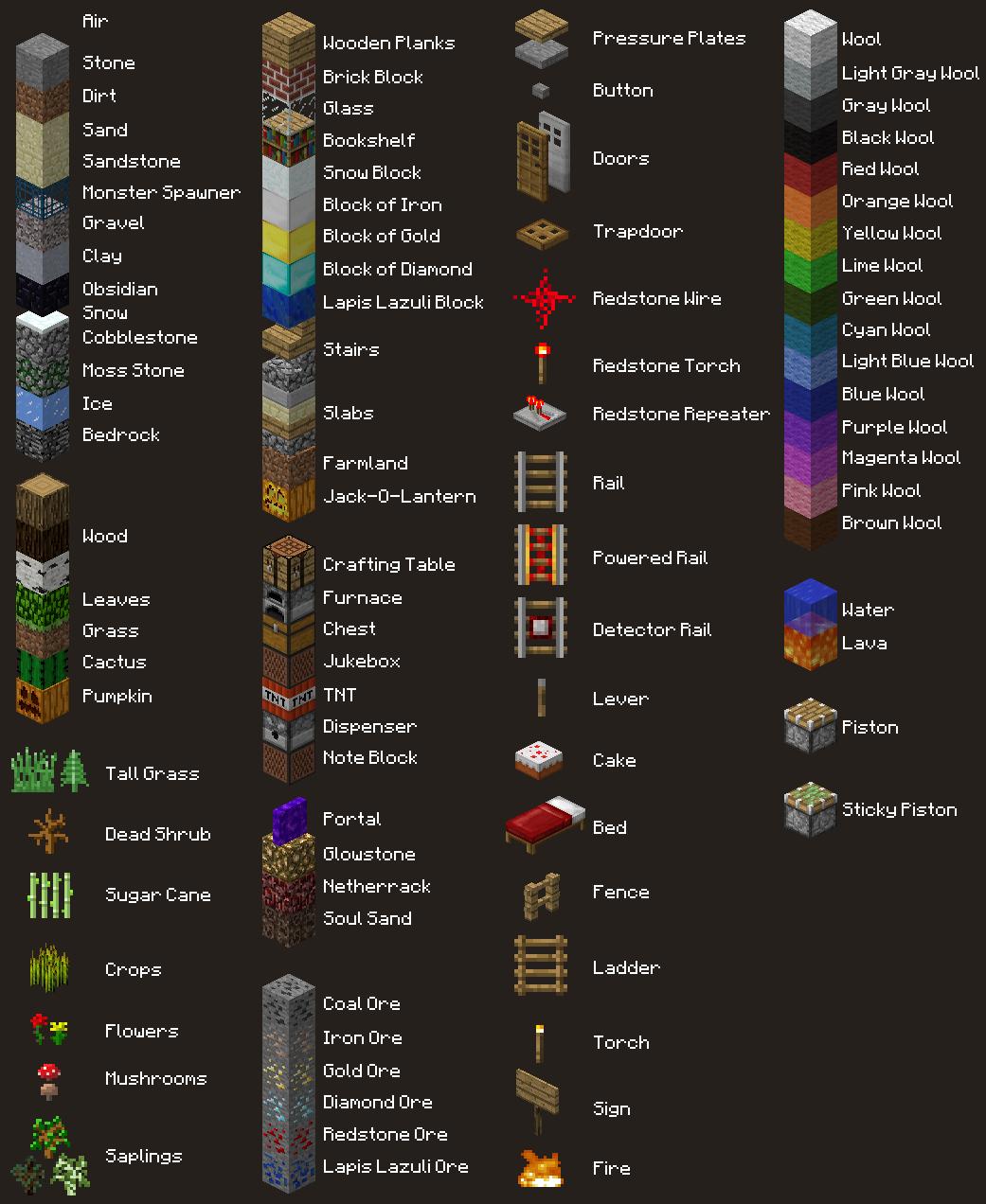 название всех предметов в майнкрафт #3