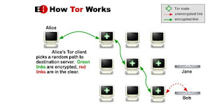 What is Tor Browser, Intall tor, stay anonymous, hide ip