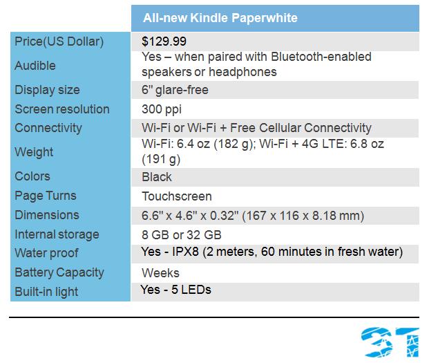 Amazon Kindle Paperwhite 2018 General Specs