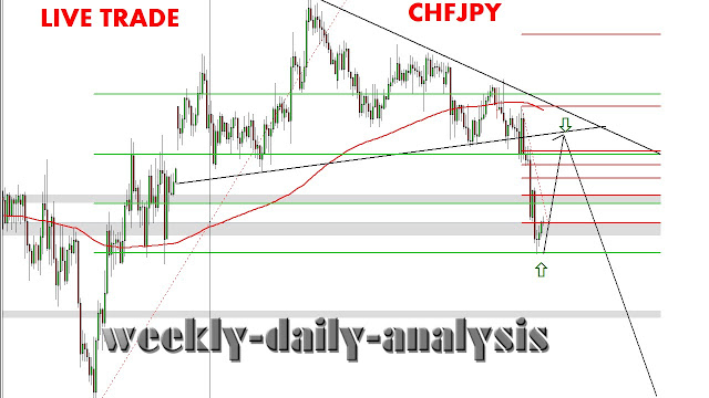 http://www.weekly-daily-analysis.co/2019/04/technical-analysis-platinum-8-12-april.html
