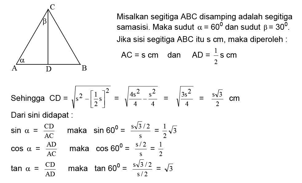 Perbandingan Trigonometri Sudut Istimewa Mata Pelajaran