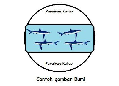 persebaran habitat di perairan dunia