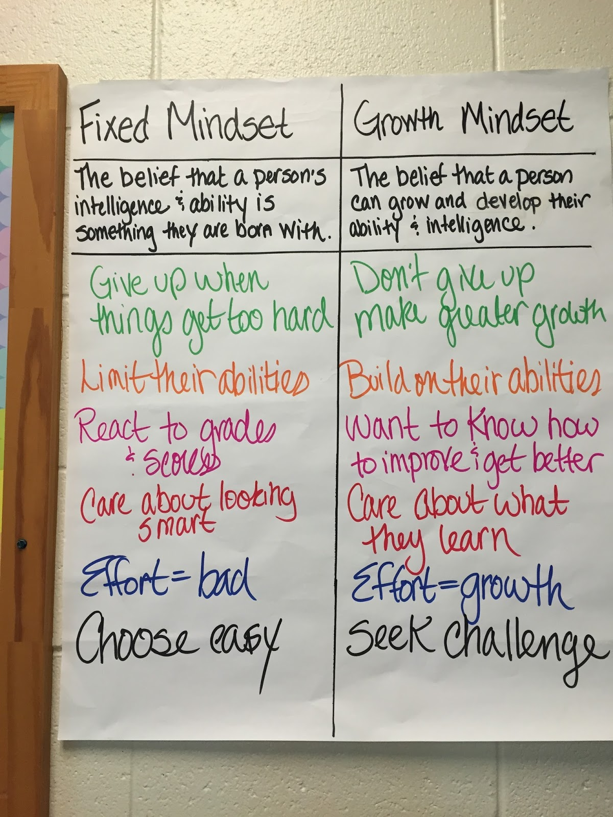 5th Grade Growth Mindset Vs Fixed Mindset