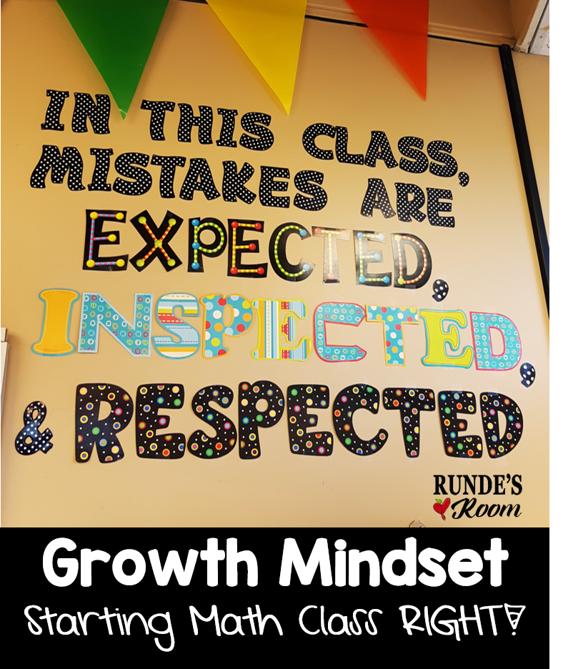 Runde\'s Room: Introducing Growth Mindset in Math