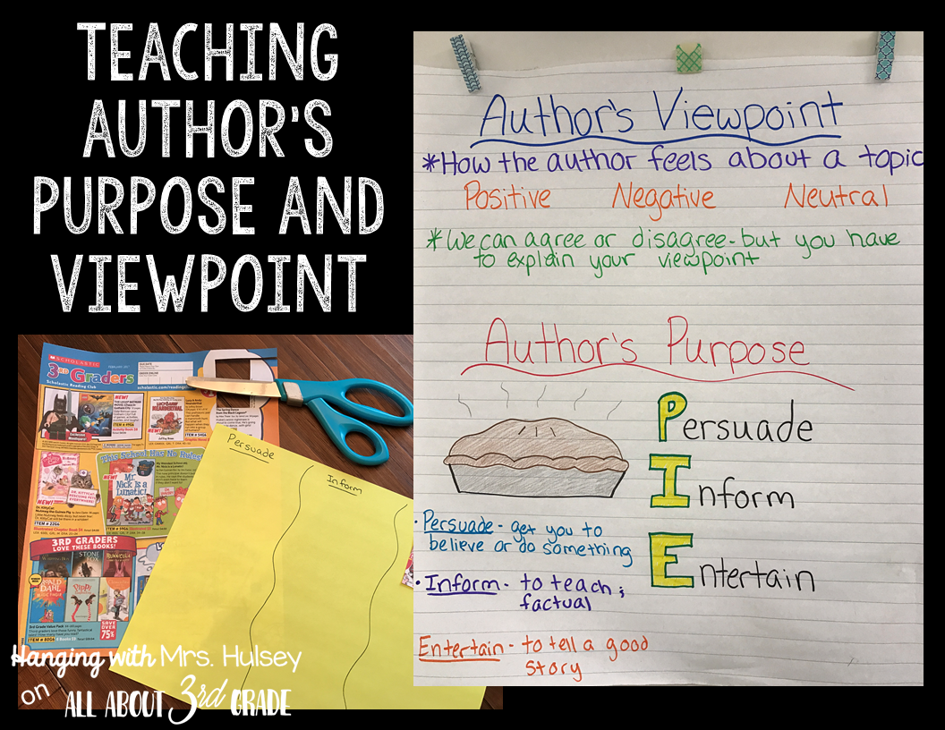 Teaching Author S Purpose Amp Viewpoint