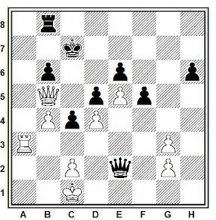 Posición de la partida Meduna - Smederavac (Beverwijk, 1965)