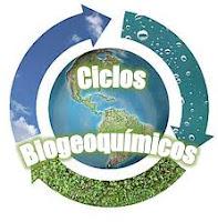 Vídeo aulas sobre ciclos biogeoquímicos - Água, carbono, nitrogênio e oxigênio