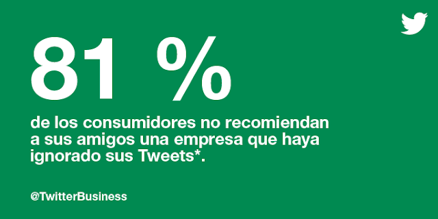 Fomenta la conversación en Twitter