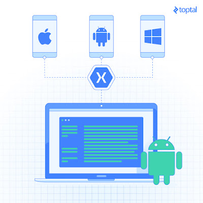 Cross-platform development with Xamarin