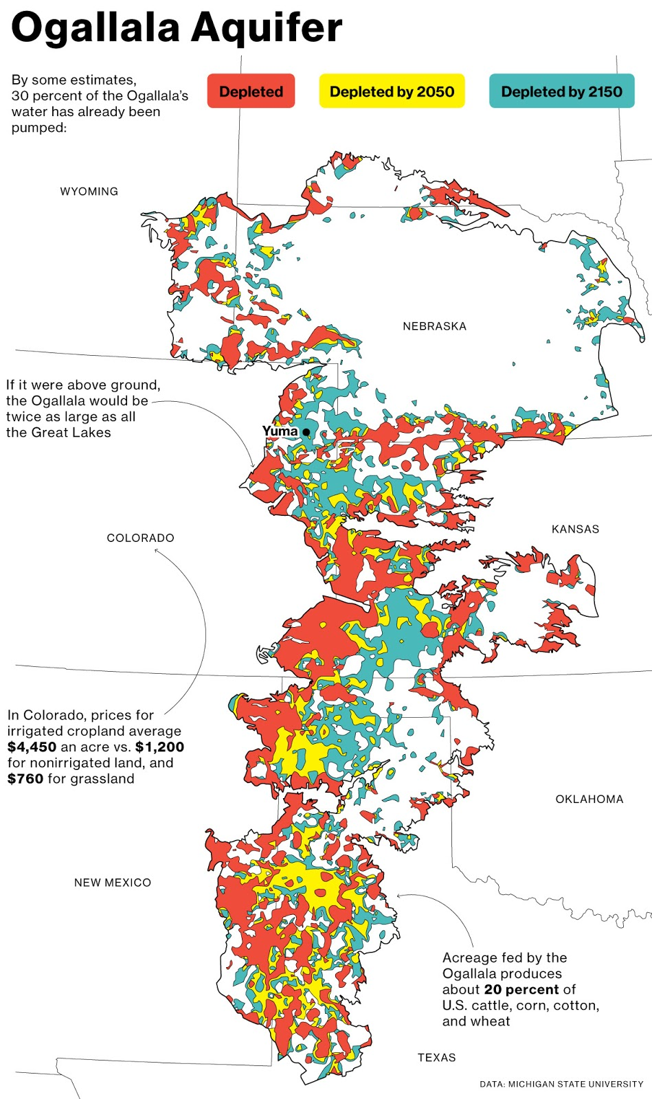 The Rural Blog Water Levels Keep Dropping In Massive Ogallala - Rural development loan map oklahoma