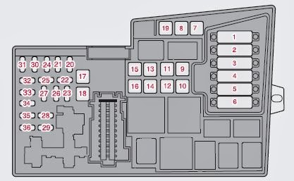fuse box in the engine compartment - schematic view