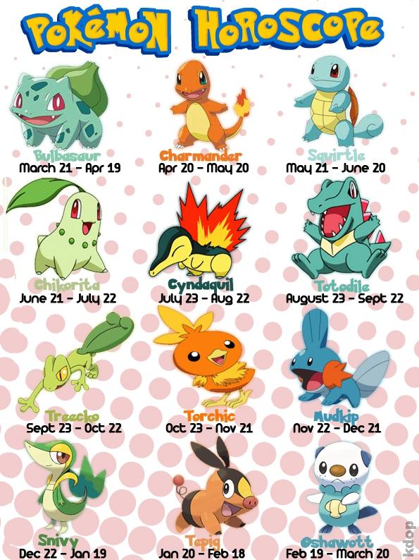 [Infographic] - 12 chòm sao đóng vai gì trong Pokemon?