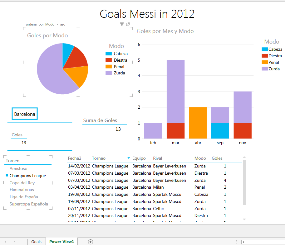 Excel examples for your work, sports and more : 2015
