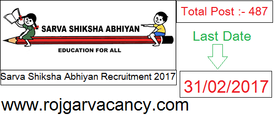 487 Teacher. Sarva Shiksha Abhiyan (SSA) Recruitment 2017 - Apply ...