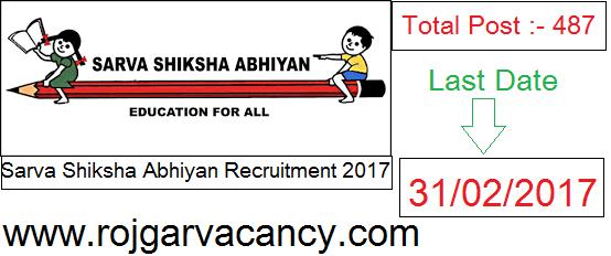 487-teacher-Sarva-shiksha-Abhiyan-programme-Universal-Elementary-Education-Recruitment-2017