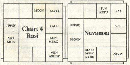 Guru Rajesh: Ninth House and Unconventional Marriages