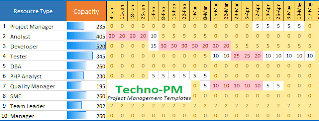 capacity planning excel template, capacity plan template