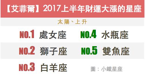http://www.stargogo.com/2017/03/2017_25.html